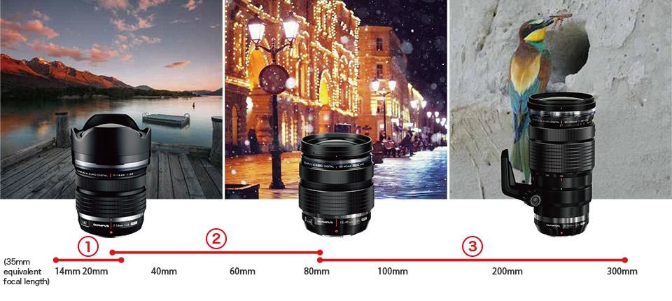 Olympus Digital Camera M.ZUIKO DIGITAL ED 7-14mm F2.8 PRO Lens Driver FREE